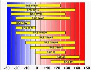 Таблица классификации