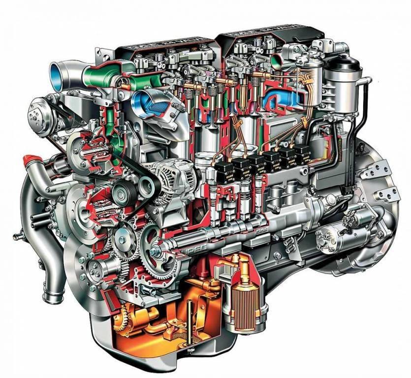 Устройство бензинового агрегата