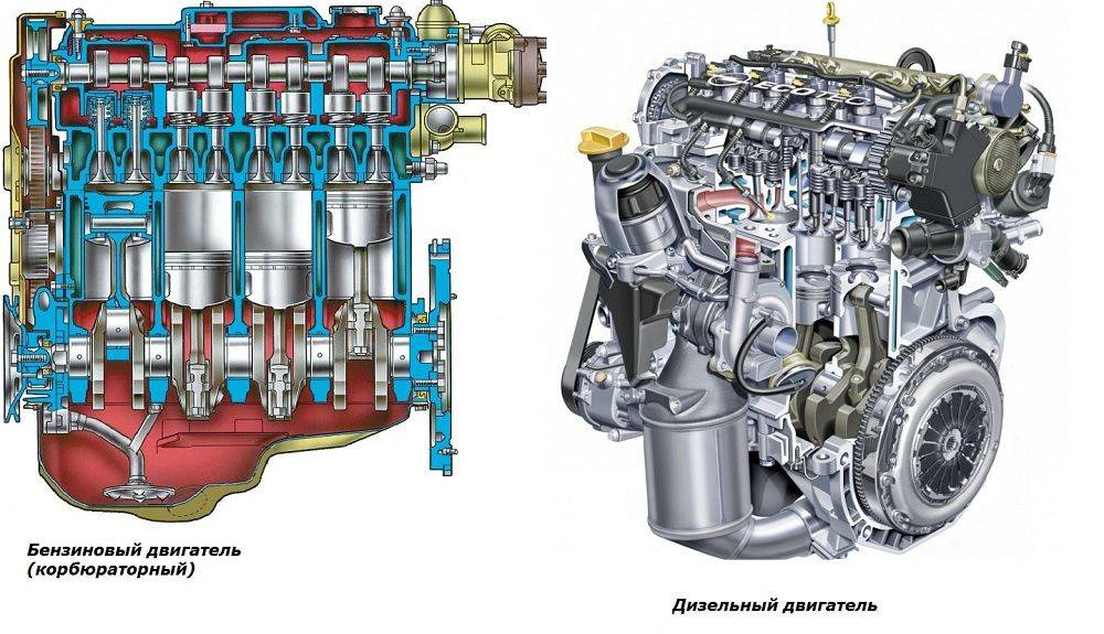 Два типа моторов для автомобилей