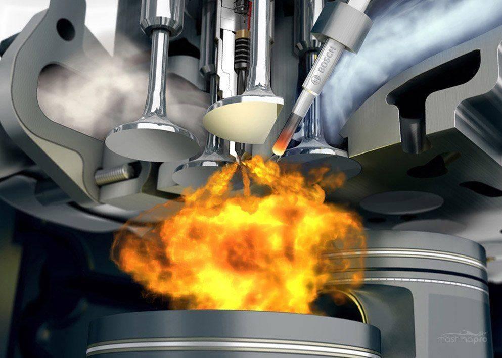 Главным отличием моторов является процесс сгорания топлива в цилиндрах