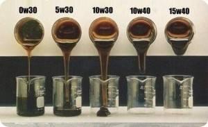 Эксперимент над моторными маслами