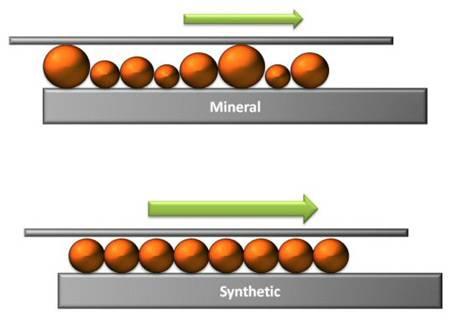 Структура масел различного типа